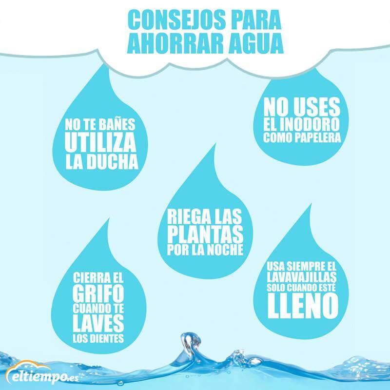 Se est acabando el agua dulce en el mundo for Cosas para ahorrar agua