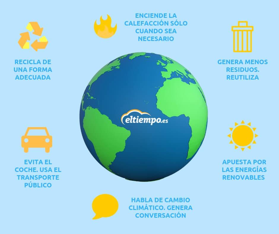 infografia cambio climatico