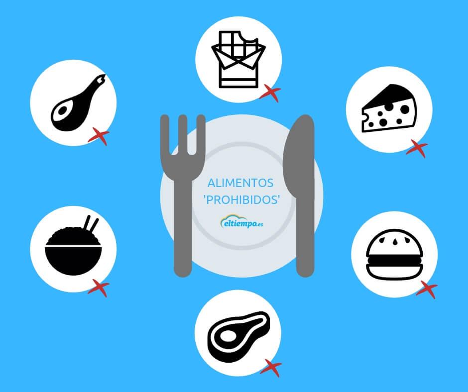 alimentos mayor huella carbono cambio climatico