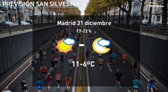 el tiempo san silvestre madrid 2019