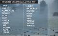 nombre huracanes atlántico 2021