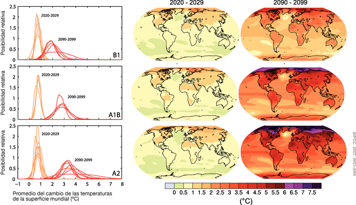 temperaturas altas Ártico cambio climático