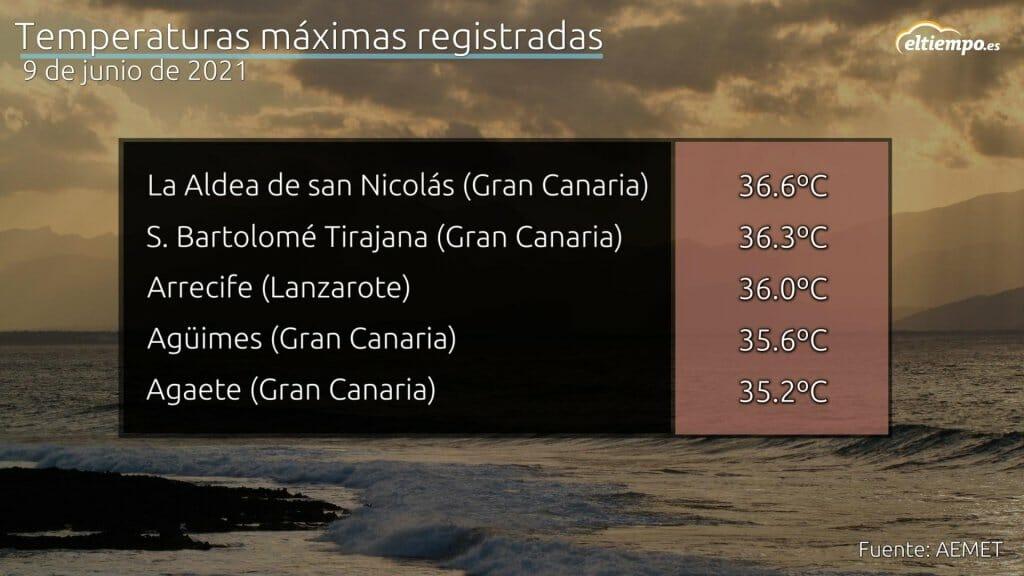 Temperaturas registradas de más de 35ºC el día 9 de junio Calima en Canarias