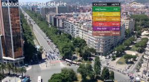 Evolución de la calidad del aire en Madrid y Barcelona