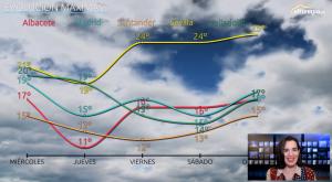 'En el punto de mira': aquí será donde más llueva