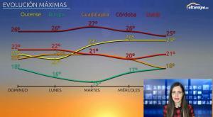 Las mínimas serán frías: atento a las temperaturas del fin de semana