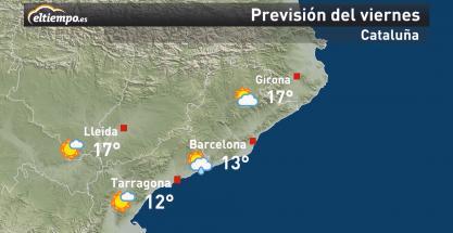 El tiempo en Cataluña en el fin de semana